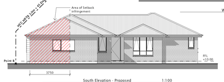 Additions and Alterations to Existing dwelling